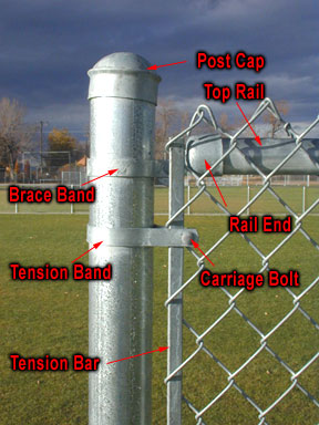 Chain Link Fence Fittings Chain Link Fence Wire Mesh Fence